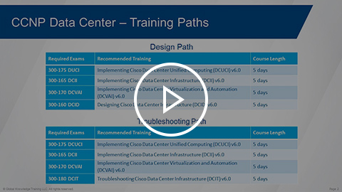 Understand the New Cisco CCNA and CCNP Data Center v6.0 Curriculum and Certifications