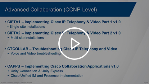 Overview of the Cisco Collaboration curriculum