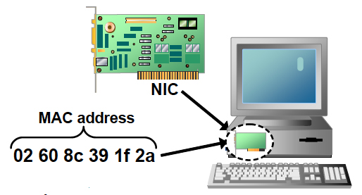 Does a MAC Address Mean Apple Invented It?