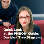 5PMBokQL-Decision-Tree