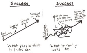 IT success takes hard work